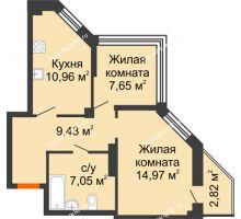 2 комнатная квартира 48,62 м² в ЖК Чернавский, дом 2 этап